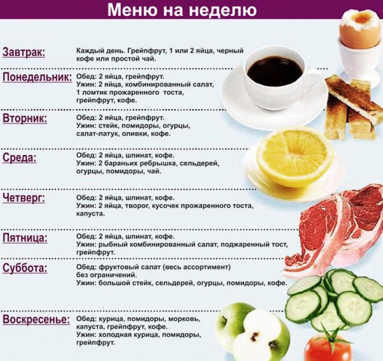 Диетическое меню чтобы похудеть
