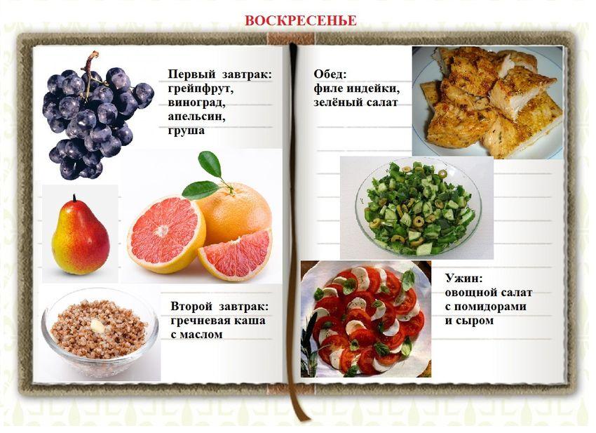 Раздельное питание для похудения: примерное меню в таблице