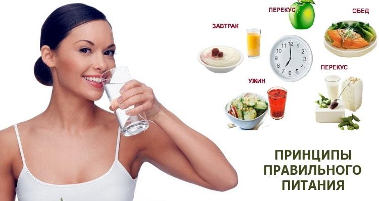 Принципы питания для похудения для девушек