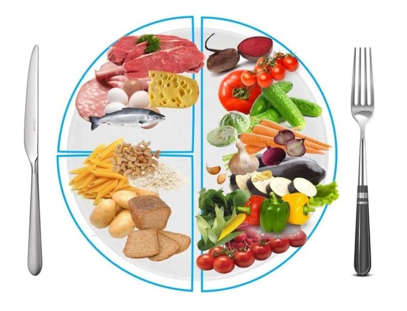 Список продуктов при правильном питании