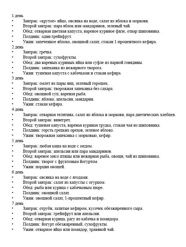 Меню диеты Елены Малышевой для похудения