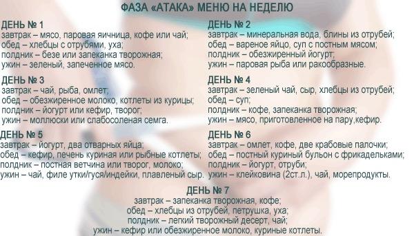 Примерное меню диеты Дюкана во время атаки