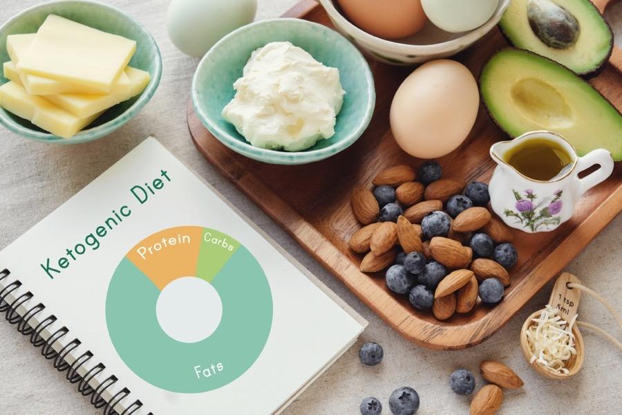 Разновидности кетоновой диеты для похудения