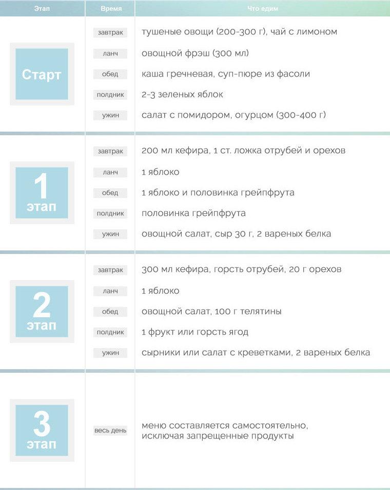 Подробное меню