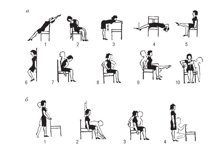 Лучшие упражнения для производственной гимнастики