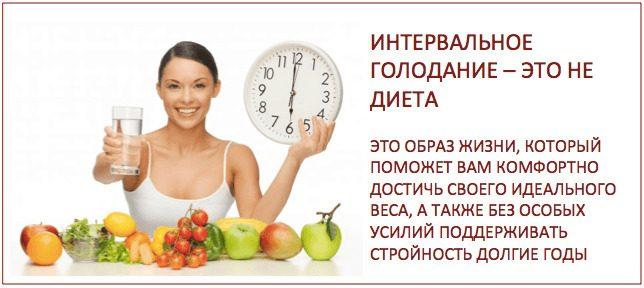 Голодание 16/8: эффективная методика для похудения