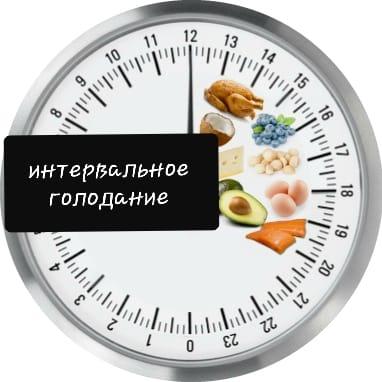 В чем суть голодания: в чем отличие от голода?