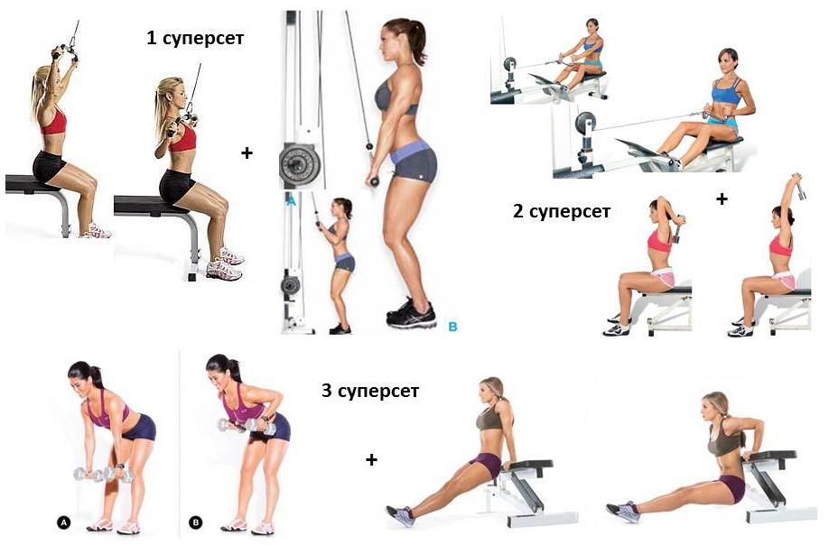 Особенности женских тренировок