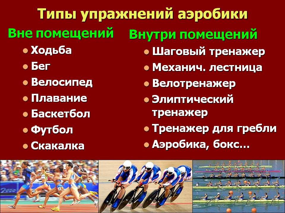 Основные виды тренировок