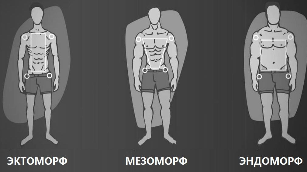 Особенности тренировок