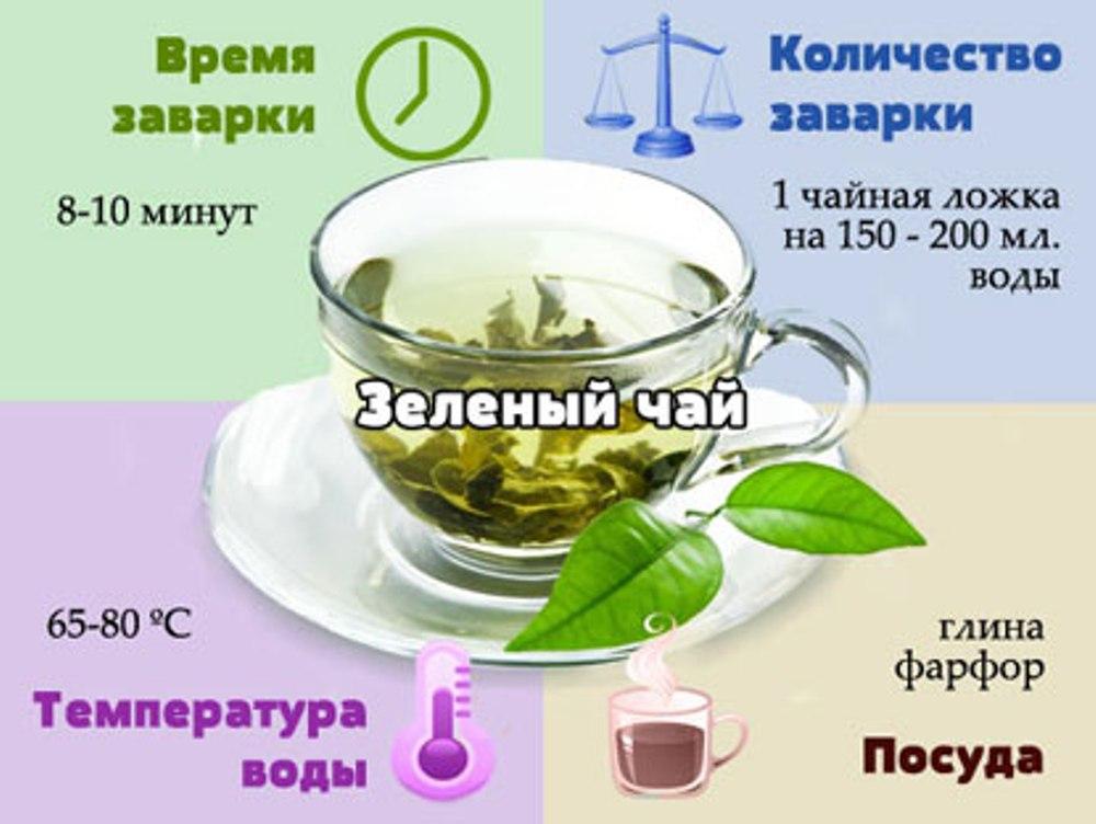 Как правильно заваривать вкусный, ароматный листовой зеленый чай?