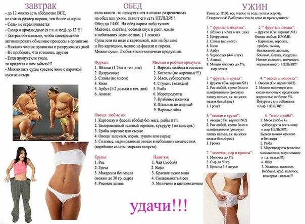 Правила диеты «Минус 60»: 10 шагов к идеальному весу