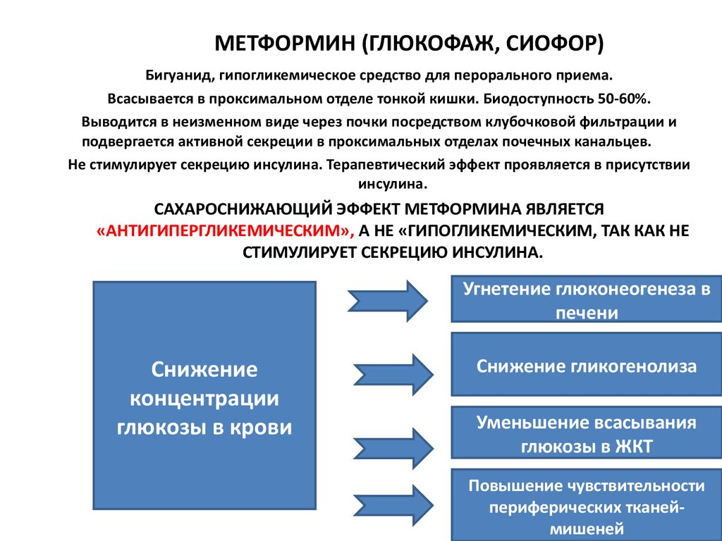 Сходство: механизм действия